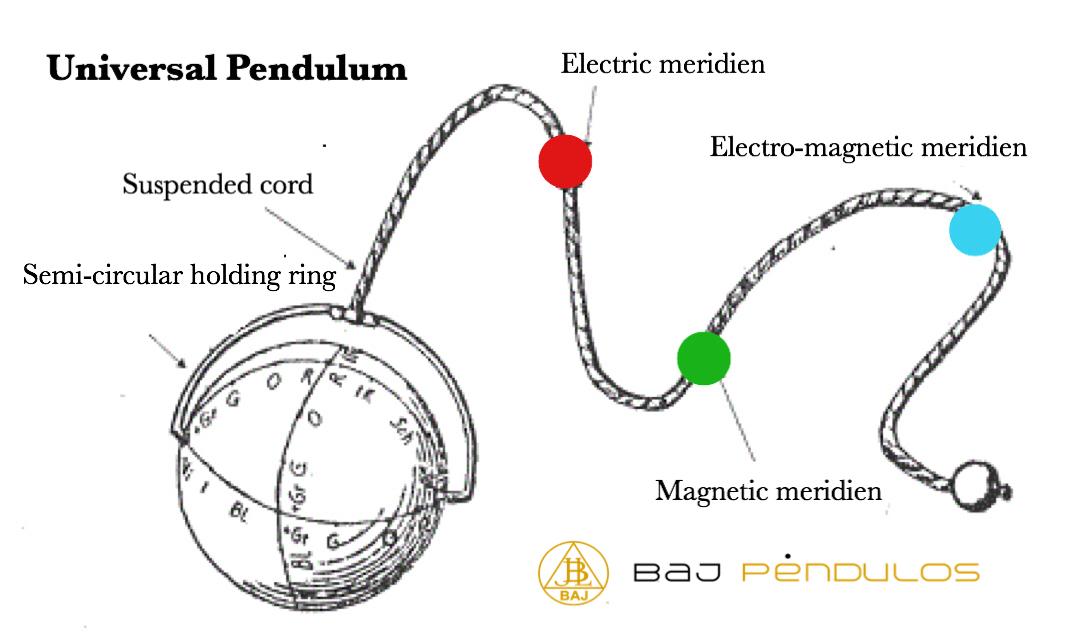 universal pendulum 6 6