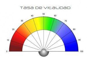 Tasa-vitalidad-300x199